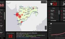 Maharashtra coronavirus total cases