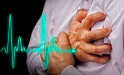 New model to predict which patients may develop heartbeat irregularities