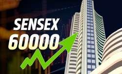 Journey of Sensex